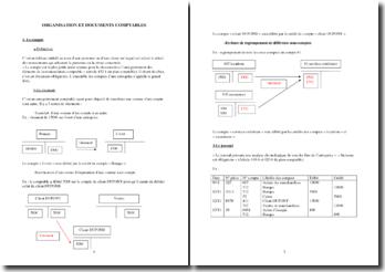 Organisation et documents comptables