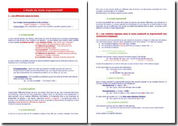 L'étude du texte argumentatif