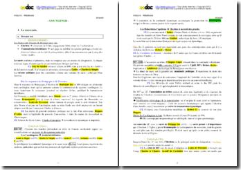 Pouvoirs, église et société de 888 à 1100, Chapitre Gouverner : fiche de lecture