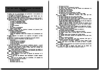 Questionnaire de Droit des sociétés : les associés