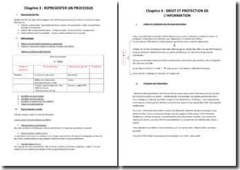 Représenter un processus de travail - Droit et protection de l'information