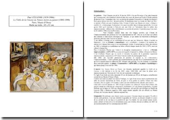 Paul Cézanne, Nature Morte au Panier ou Table de la Cuisine : commentaire