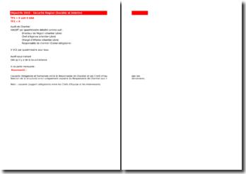 Tableau de bord QHSE : Audit