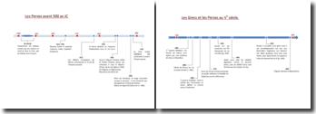 Chronologie sur les Perses avant le Ve siécle et les Perses et les Grecs au Ve siécle