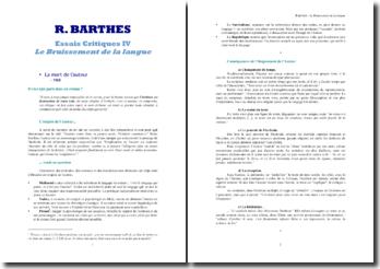 Roland Barthes, La mort de l'auteur : synthése