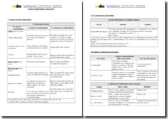 Le SIC - Systéme d'Information Commerciale