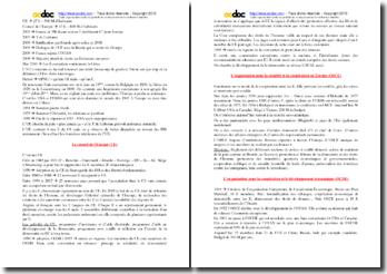 Fiches de révision sur les institutions européennes et communautaires