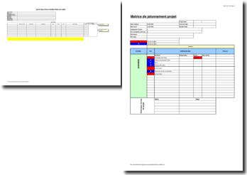 Matrice : phases de développement projet