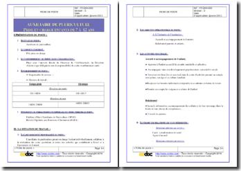 Fiche de poste d'auxiliaire de puériculture (enfants de 7 à 12 ans)