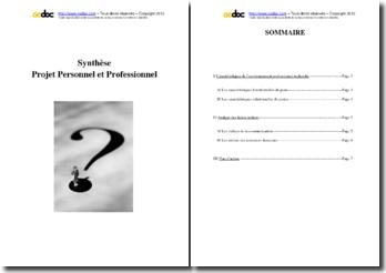 Projet professionnel : les métiers de la communication et des Ressources humaines
