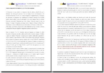 Rabelais, Gargantua : analyse comparative des chapitres 21, 22, 23 et 24