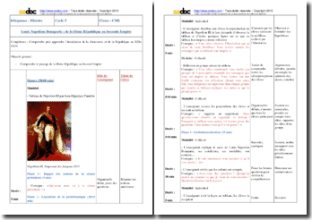 Fiche de préparation sur Louis Napoléon Bonaparte (CM2)