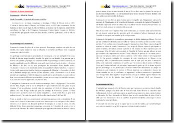 Alfred de Musset, Lorenzaccio : étude des personnages du Duc et de Lorenzaccio