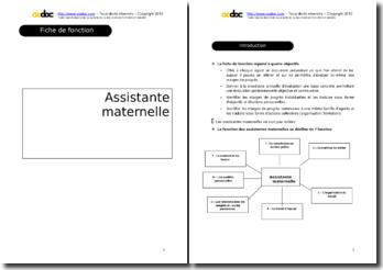 Auto-évaluation - Assistant(e) Maternel(le)