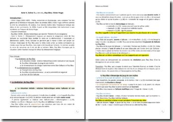 Victor Hugo, Ruy Blas, Acte V scène 3 : commentaire composé