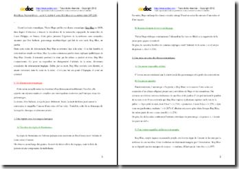 Victor Hugo, Ruy Blas, Le dénouement : commentaire composé