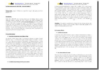 André Gide, Les faux-monnayeurs, Chapitre 7, Extrait : commentaire composé