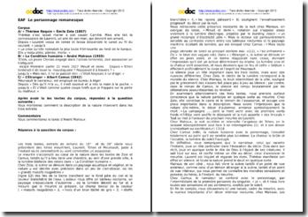 Malraux, La Condition humaine, Extrait : commentaire composé