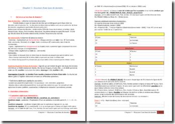 Structure d'une base de données en informatique de gestion