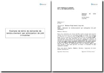 Exemple de lettre de demande de remboursement par anticipation d'un prêt immobilier