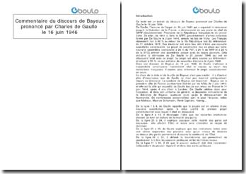 Commentaire du discours de Bayeux prononcé par Charles de Gaulle le 16 juin 1946