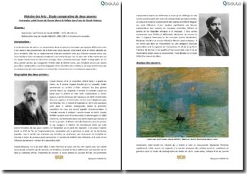 Etude comparative de deux oeuvres : Impression, soleil levant de Claude Monet & Reflets dans l'eau de Claude Debussy