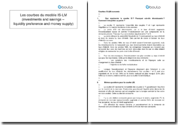 Les courbes du modèle IS-LM (investments and savings - liquidity preference and money supply)