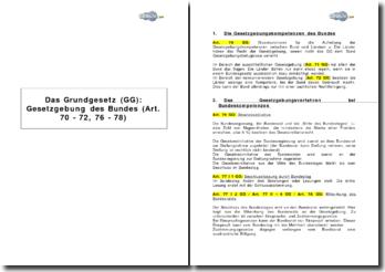 Das Grundgesetz (GG): Gesetzgebung des Bundes (Art. 70 - 72, 76 - 78)