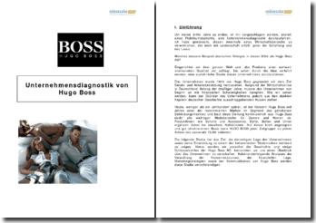 Unternehmensdiagnostik von Hugo Boss