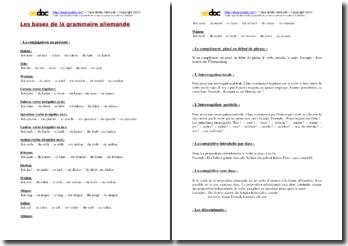 Les bases de la grammaire allemande