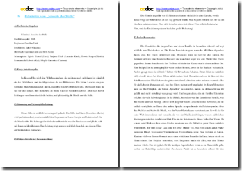 Essais en allemand : critiques de films et questions économiques