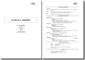 CV en español de Martine Durand para un puesto de técnico de comercialización
