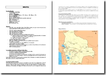La Bolivie : Histoire, politique et économie