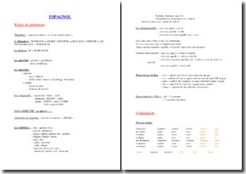 Grammaire et conjugaisons espagnoles