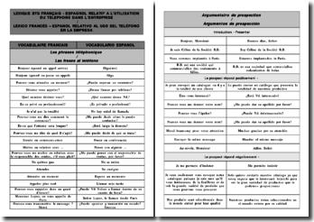 Lexique français-espagnol relatif à l'utilisation du téléphone dans l'entreprise