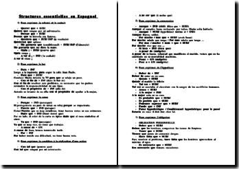 Structures essentielles en espagnol