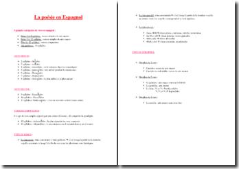Vocabulaire sur la poésie en espagnol