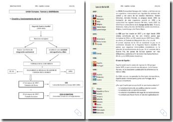 España y la Unión Europea: fuerzas y debilidades