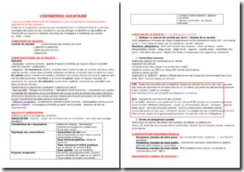 L'entreprise sociétaire : conditions de validité et caractéristiques