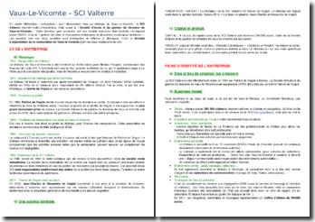 Vaux-Le-Vicomte - SCI Valterre