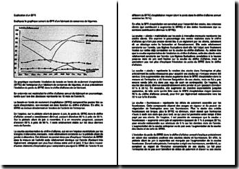 Analyse financière : Explication d'un BFR d'un fabricant de conserves de légumes