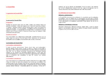 L'organisation et les attributions du Conseil d'Etat