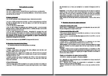 Droit applicable au mariage (Suisse)