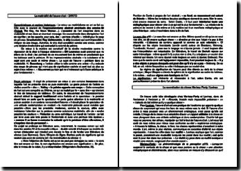 La matérialité de l'oeuvre d'art - Danto et La revendication du silence Merleau-Ponty et Levinas