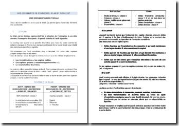 Les documents de synthèse, bilan et résultat