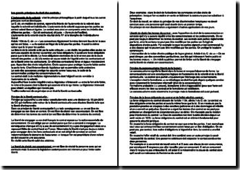 Les grands principes du droit des contrats