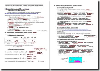 Dissolution des solides ioniques et moléculaires (questionnaire corrigé niveau lycée)