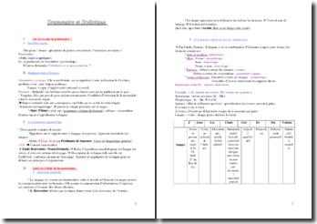 Grammaire et stylistique