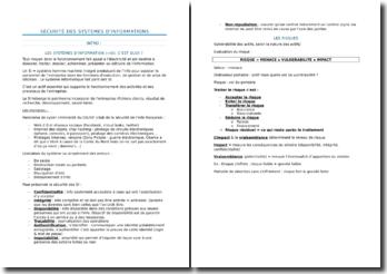 Les systèmes d'information en audit: définitions, caractéristiques et enjeux