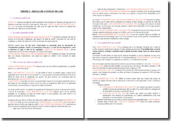 Droit international privé : la règle de conflit de loi, le conflit de juridiction, etc.